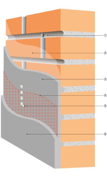 stratigrafia-rinforsystem-5